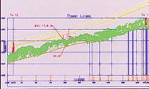 Terrasolid terramatch terramodeler terrascan for Minimum gmbh